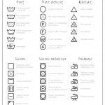 Symbole prania na metkach - jak je czytać